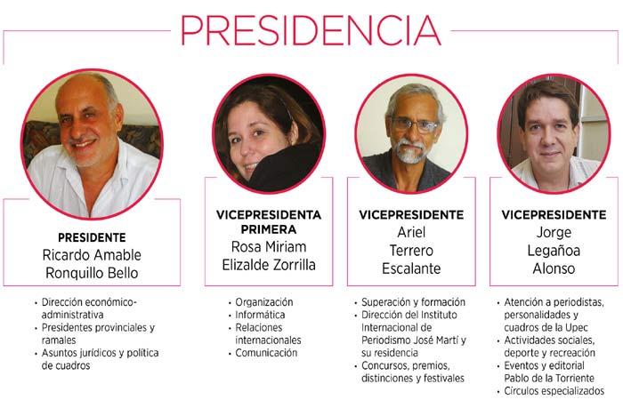 Presidencia Unión de Periodistas de Cuba