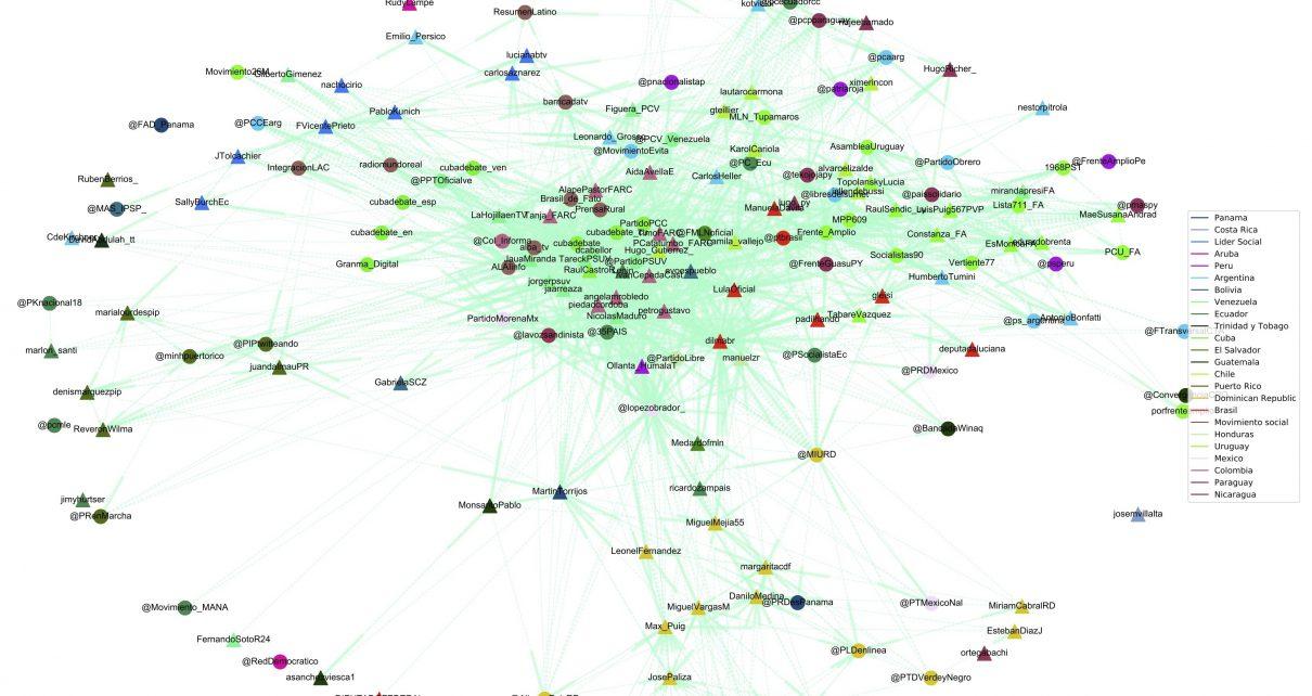 https://www.cubaperiodistas.cu/wp-content/uploads/2019/07/01-Relacio%CC%81n-twitter-copia-2-1210x642.jpg