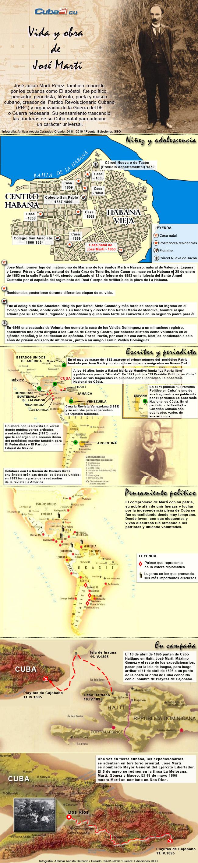 https://www.cubaperiodistas.cu/wp-content/uploads/2019/07/infografiajosemartividayobra.jpg